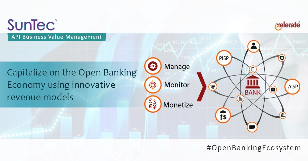 The future is here! The future is now! Please answer our #OpenBanking survey from the link below. Thank You! #SIBOS  https:// buff.ly/2yqdKel  &nbsp;  <br>http://pic.twitter.com/AQFzSmcLPw