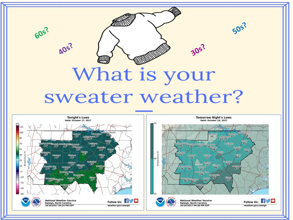 Nws Raleigh On Twitter Expect Sweater Weather Temperatures The