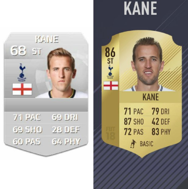 Kane en FIFA15 | Kane en FIFA18. The HurriKANE. https://t.co/egJzvlSET...
