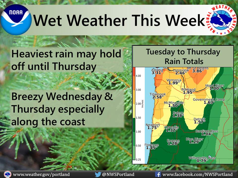 A series of storms will bring rain &amp; breezy conditions to the area this week. Steadiest rain arrives Wednesday night &amp; Thursday #pdxtst <br>http://pic.twitter.com/hbNTc8Hz95