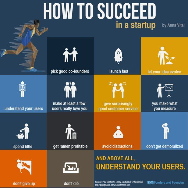 How to Succeed in a #startup.[#Infographic] #GrowthHacking #marketing #startups #success #makeyourownlane  HT @annavitals<br>http://pic.twitter.com/xE4K7S9iWT