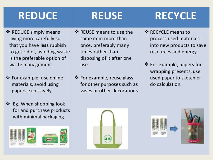Rethink, refuse, reduce, reuse, recycle display poster plastic.