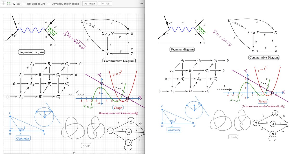 Mathcha editor on twitter feature convert diagram to tikz format mathcha editor on twitter feature convert diagram to tikz format drawing diagram in mathchaeditor and show diagram in your latex document by tikz ccuart Choice Image