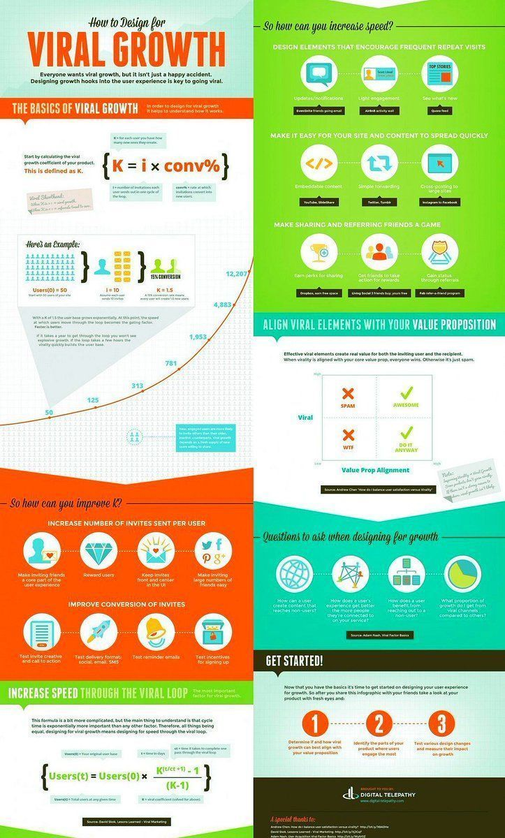 #Startup: How to Design for Viral #Growth [#Infographic]  #GrowthHacking #DigitalMarketing   via @ipfconline1<br>http://pic.twitter.com/YAd17TIg2g