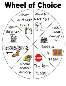 Choice boards for ss with BIG emotions empower them to develop coping/life skills without forcing a fake apology  #EDpiper <br>http://pic.twitter.com/DlanSw5q2a