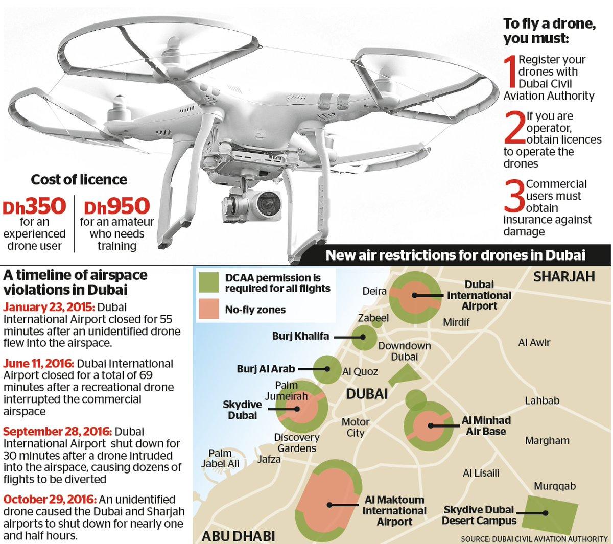 flying-drones-in-dubai-skystance