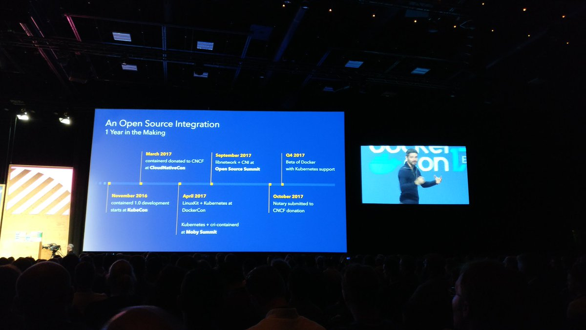 More orchestration for everyone! One year in the making: An Open Source Integration! @DockerCon #DockerCon #Docker <br>http://pic.twitter.com/QLFhHBRXLD