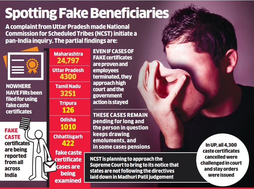 #FakeCertificates used to bag #jobs meant for #ScheduledTribes https://t.co/hVkU4Arubs