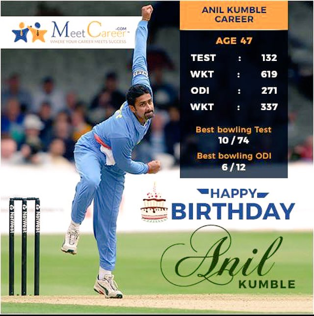 MeetCareer wishes Anil Kumble, a very Happy Birthday!