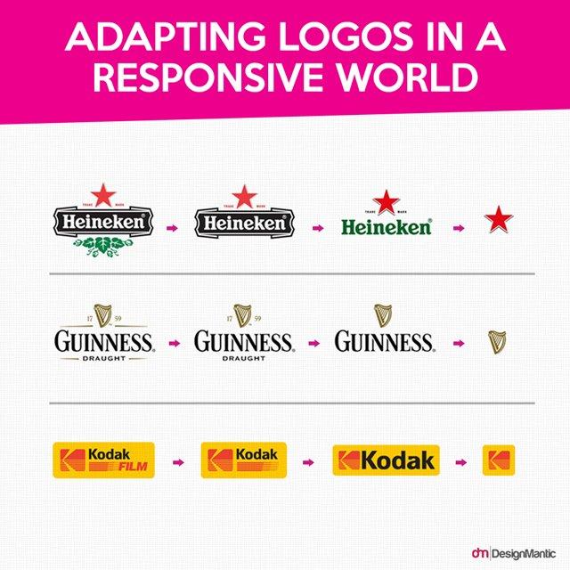 怎么针对 APP 和网站的特殊使用场景,设计响应式的 LOGO 和品牌规范? #设计进阶 // Responsive Logo Design & Branding Guide for Websites https://t.co/YLJ9N0wMk1 https://t.co/7ll2AOyapw 1