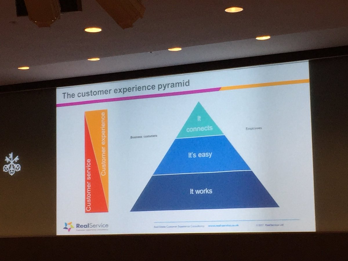 RT @PaulPhillips_AC The customer experience battleground in the workplace @BCO_UK