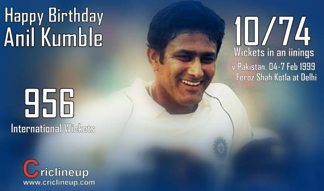 Happy Birthday to the Legend of Indian Cricket Anil Kumble