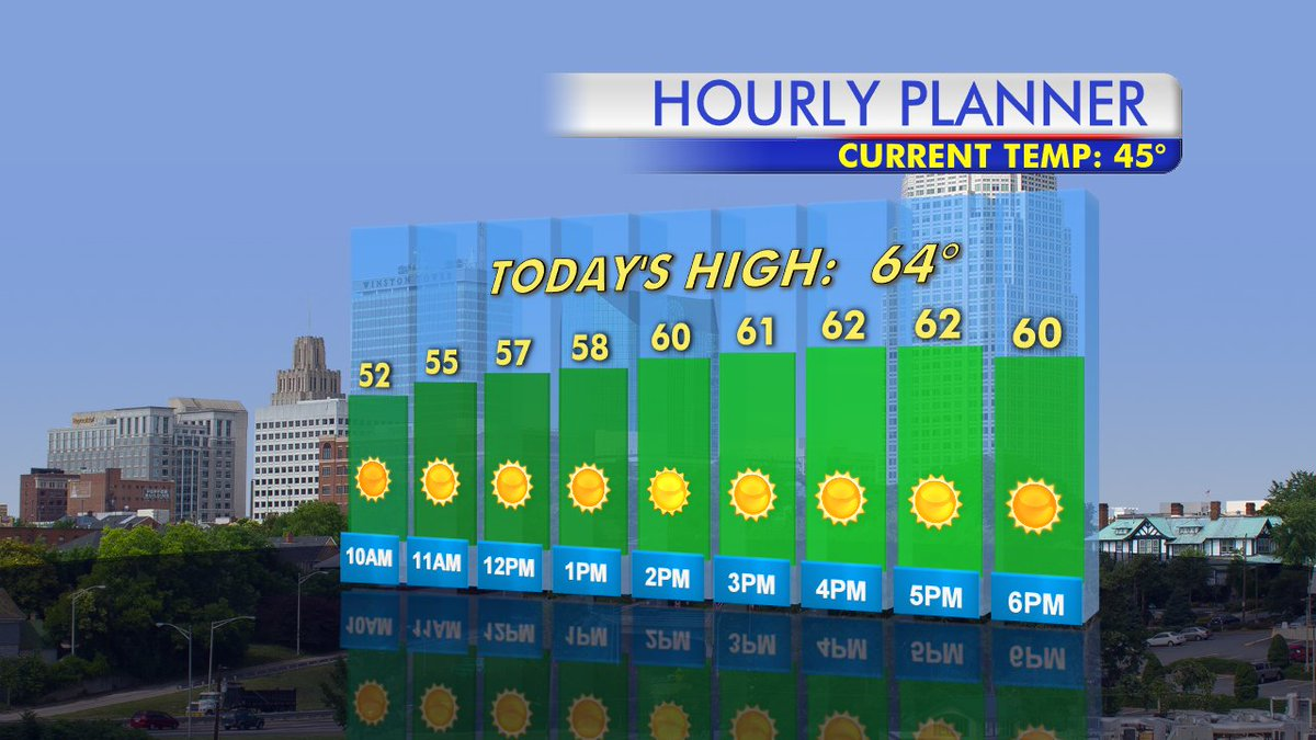 After a very chilly start, the day will be lovely. Sunny with highs in the mid-60&#39;s! #upwithFOX8 #HelloAutumn <br>http://pic.twitter.com/nxjjDsqyvT
