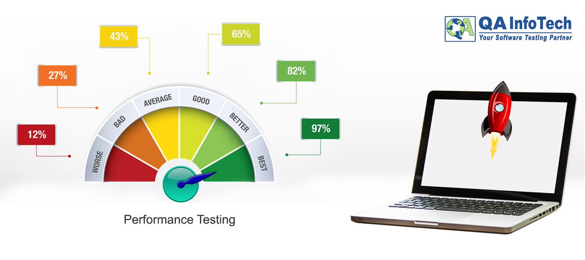 Evaluate The Strength Of #Apps &amp; Products With Comprehensive #PerformanceTesting. Consult experts@  https:// qainfotech.com/performance-te sting-services.html &nbsp; … <br>http://pic.twitter.com/qdvylCiDKv