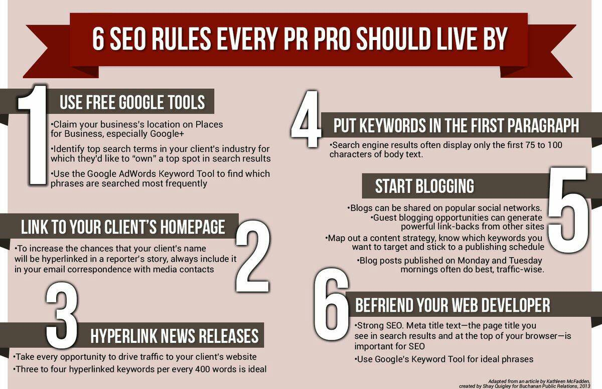 6 #SEO Rules  #DigitalMarketing #Startups #GrowthHacking #defstar5 #MakeYourOwnLane #SMM #Socialmedia #blogging #marketing #ContentMarketing<br>http://pic.twitter.com/IgTtx4cSLG