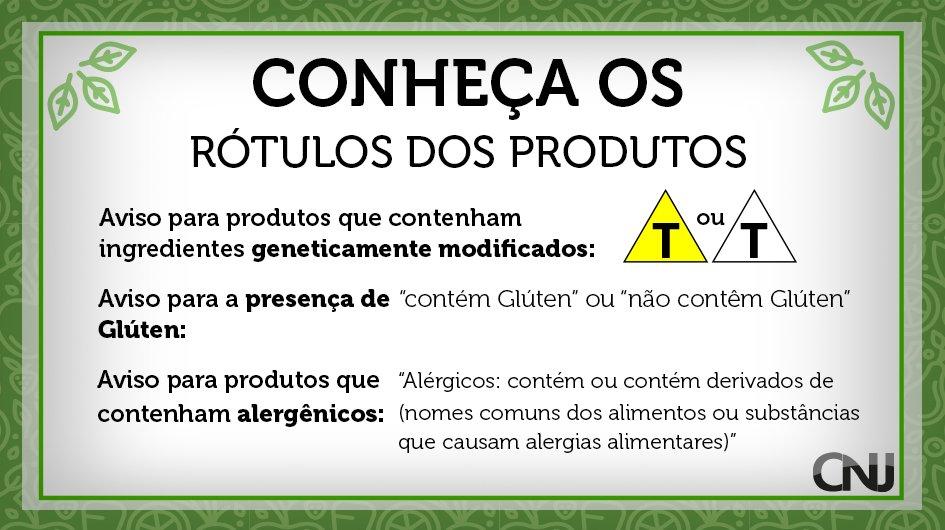 O portal da @anvisa_oficial traz informações para que você entenda o rótulo dos alimentos https://t.co/rZNrQmrT5b