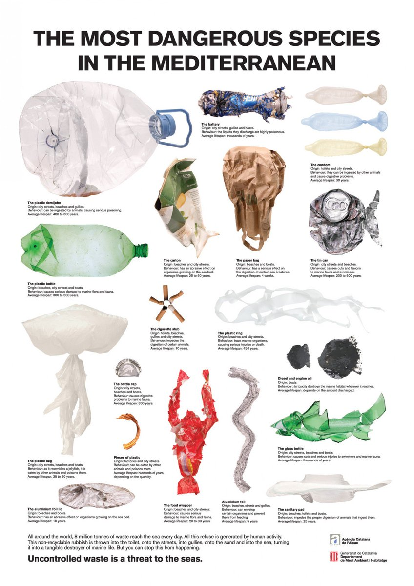 The most dangerous species in the #Mediterranean - Uncontrolled waste is a threat to the sea #MedFish4Ever #FishForLitter #infographic <br>http://pic.twitter.com/frXK9YYCxG