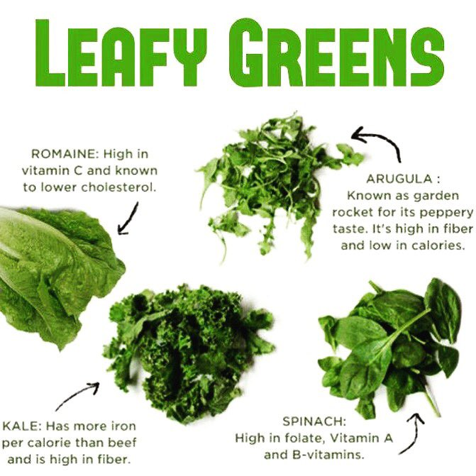 Get to Know Your Greens #Health #Healthy #Eating #Nutrition #Diet #Vegetables #SuperFood #Vitamins #Minerals #Greens #Smoothie #Salad<br>http://pic.twitter.com/HbWC4y2hut