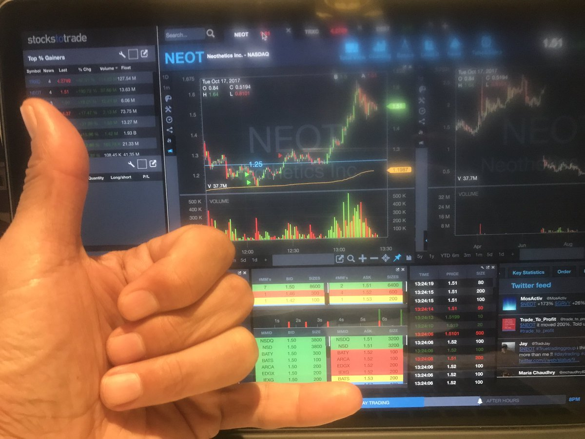 Round 2 $NEOT dip 1.18, out 1.61, 36%+$501 total on both trades tonight. BIG THX @timothysykes @StocksToTrade #ChallengeStudents #winning <br>http://pic.twitter.com/uXuZKwr43v