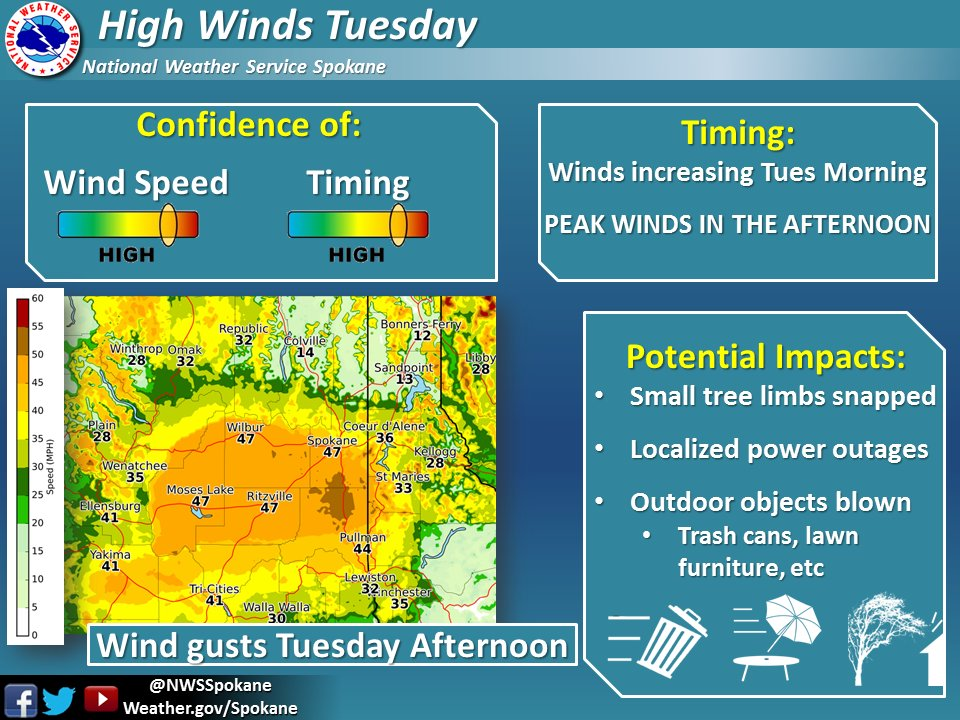 Per @NWSSpokane: Gusty #winds in forecast. Keep track of outages that can occur due to #weather  http:// myavista.com/outage  &nbsp;  . Stay safe. #WAwx<br>http://pic.twitter.com/1snMRR2P16