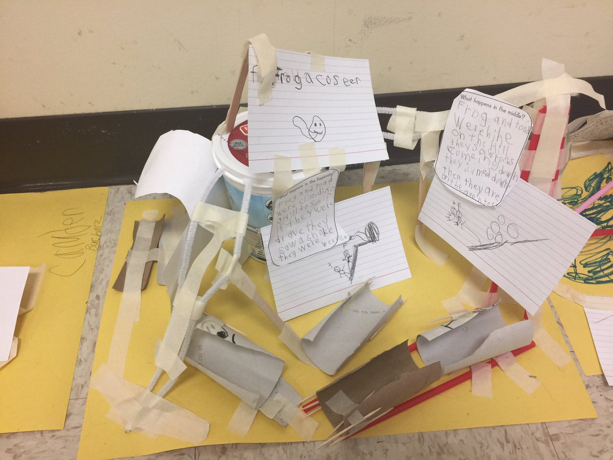 Villacrestaelem On Twitter Second Graders Designed Roller Coasters Coaster Plot Diagram To Represent A For Story They Read