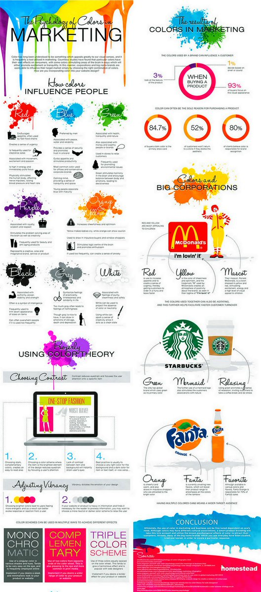 Great #Infographic about The Psychology of Colours in #Marketing Influence You! #Design #Branding <br>http://pic.twitter.com/YlQDxLtCCd @ipfconline1