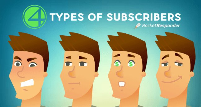 4 Different Type Of Subscribers On Your List  https:// goo.gl/io9kWz  &nbsp;   #emailmarketing #smallbusiness <br>http://pic.twitter.com/qgTy9px30H