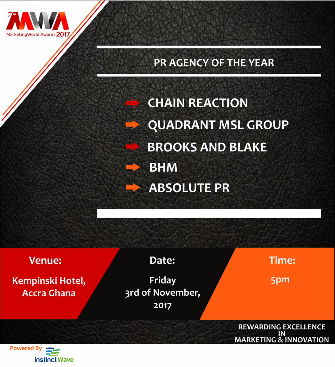 Who deserves to WIN the PR Agency of the Year Award in Nigeria? Please VOTE in our next Tweet #PR #Agency #Nigeria #mwaawards #Marketing<br>http://pic.twitter.com/0d7p2yAOAt