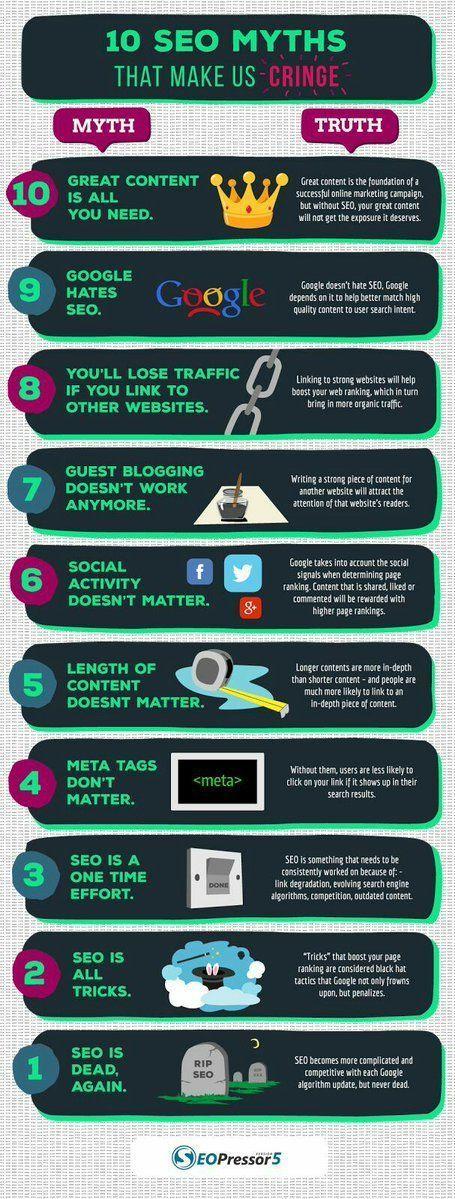 Great infographic on 10 SEO myths!  #makeyourownlane #GrowthHacking #SocialMediaMarketing #Tech #DigitalMarketing<br>http://pic.twitter.com/bxk95KSRvz