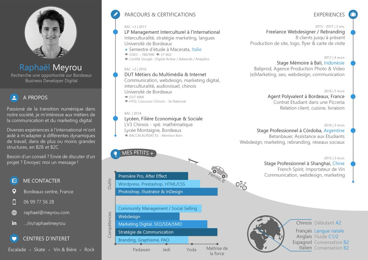 Raphal Meyrou On Twitter Hello Je Cherche Un Job En Businessdevelopment Digital Bordeaux I4emploi PleaseRT Cc StefanieFiori