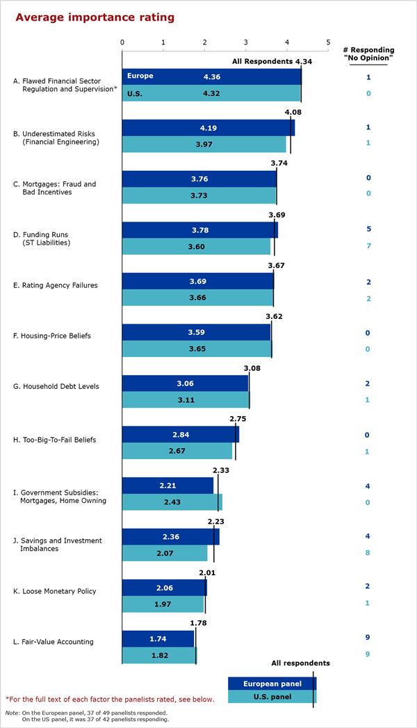 Important factors in looking for job