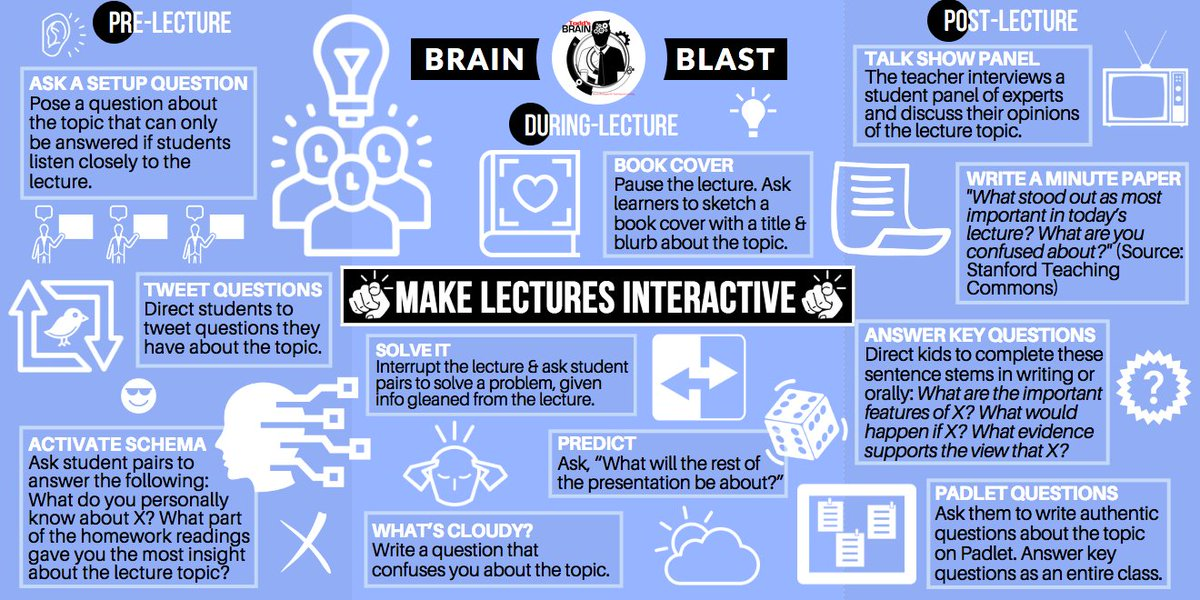 How to facilitate interactive #lectures.   #edchat  #elearning  #teachers #k12 #education #irnchat #classroom #sschat #mathchat #scichat<br>http://pic.twitter.com/vg1bGddvS2