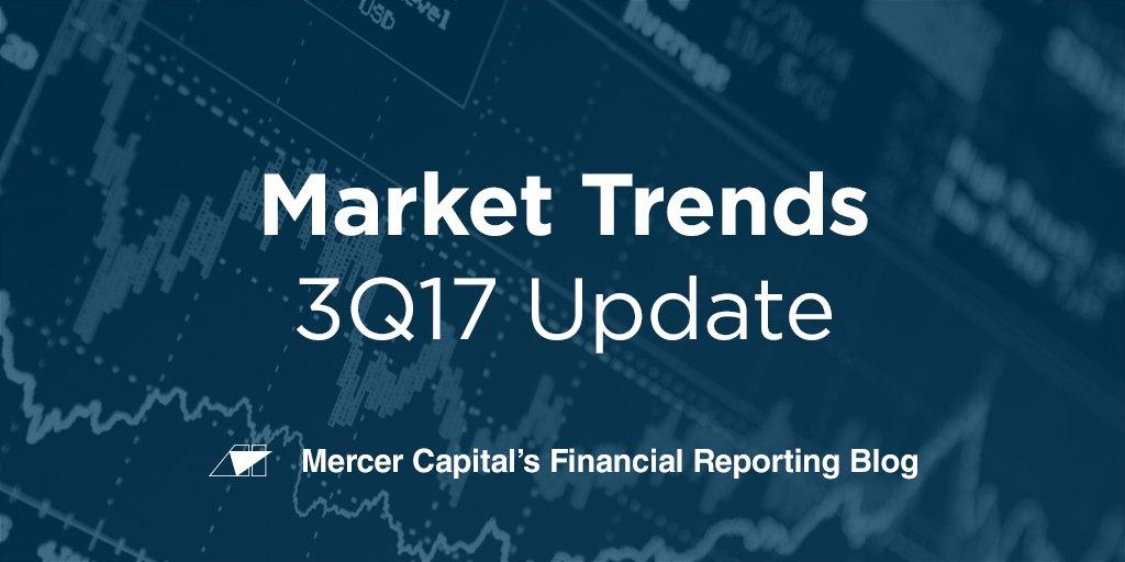 Market Trends: 3Q17 Update  http:// mer.cr/2hL7aar  &nbsp;   #PrivateEquity #VentureCapital<br>http://pic.twitter.com/jxIECUvXlI