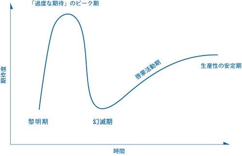 世界四季報(セカ報) on Twitte...