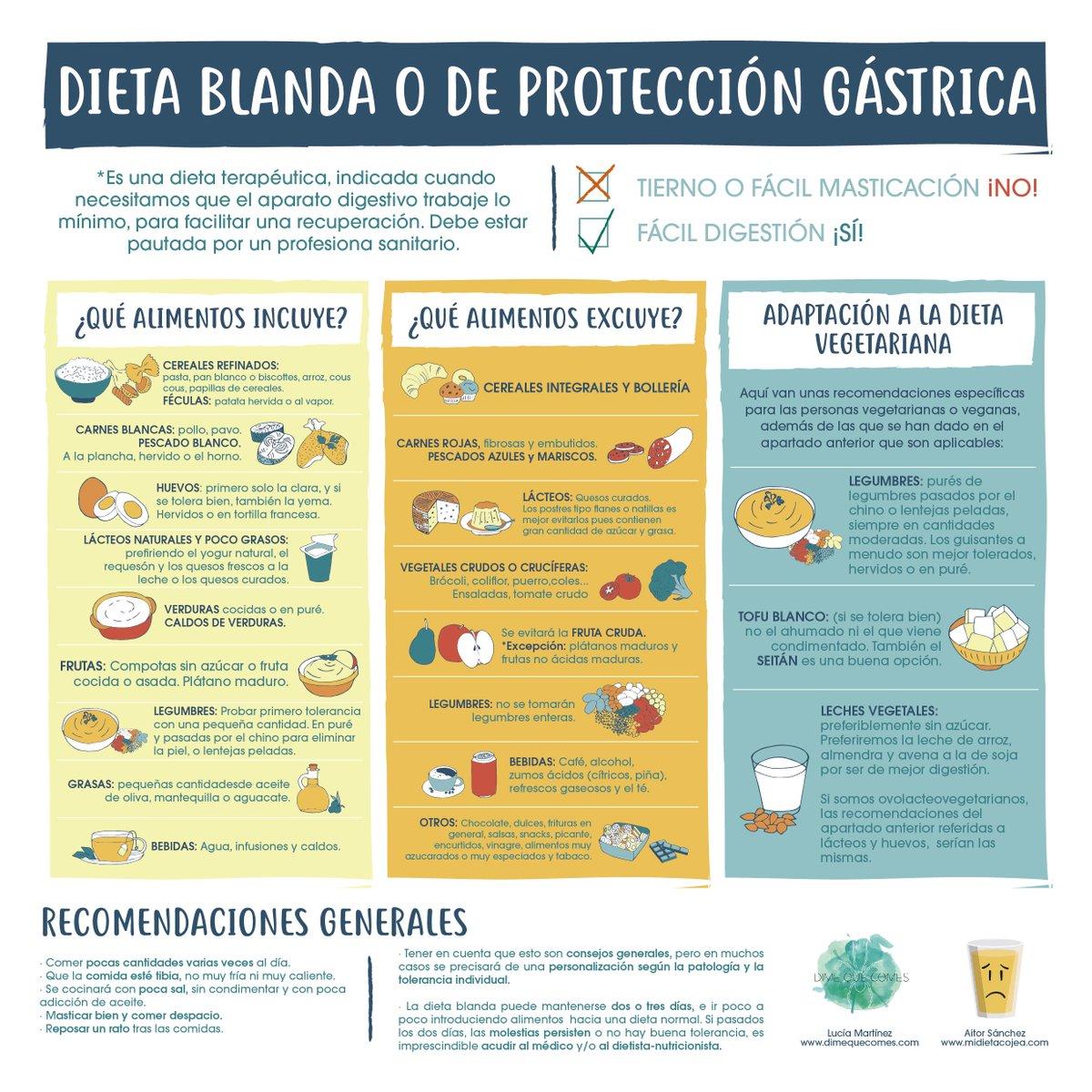 Dieta da virus intestinale
