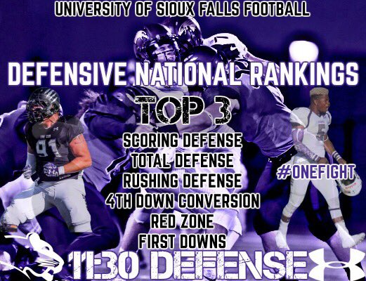Sioux Falls Football On Twitter The Usf Defense Has Been Making