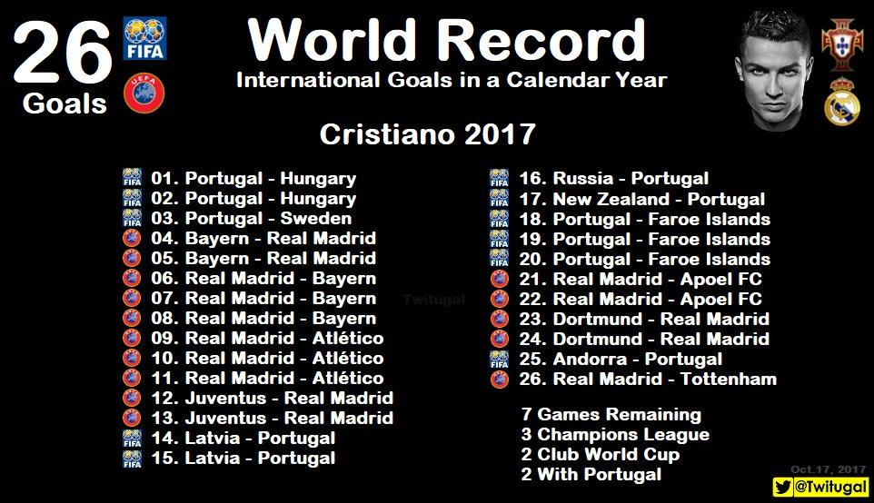 international champions cup-2016 таблица