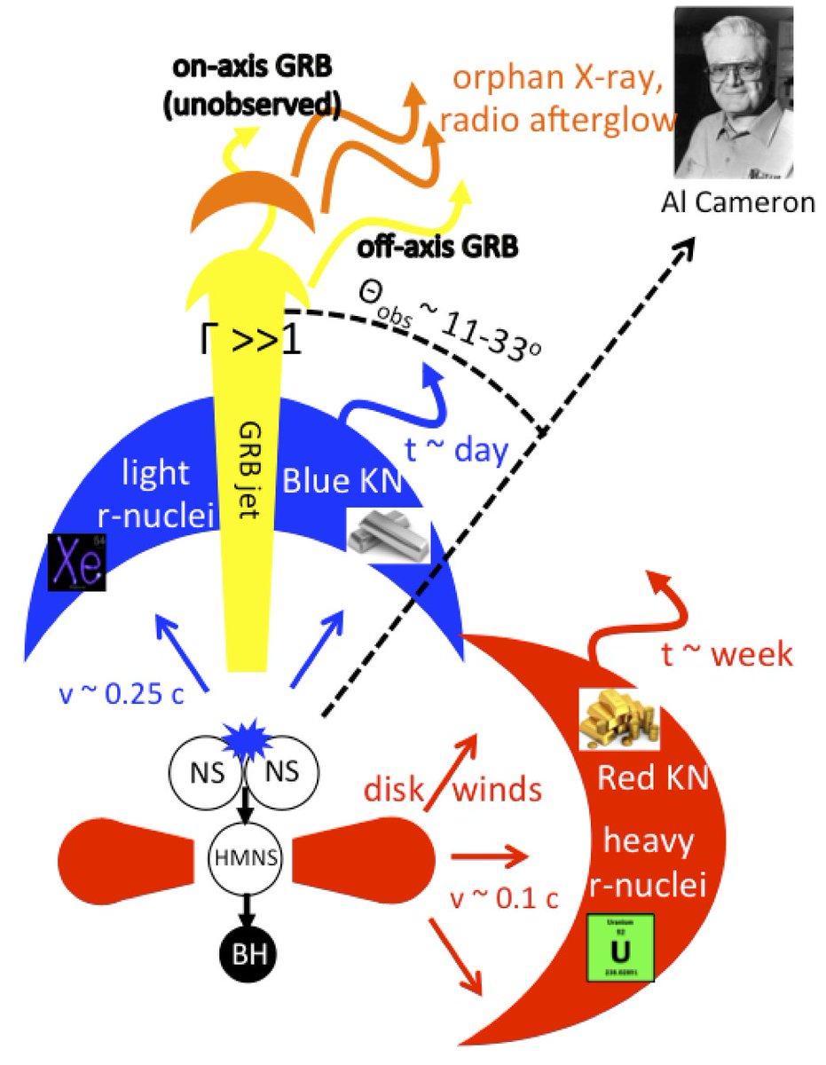 Diagram Of Brian Wiring Diagrams