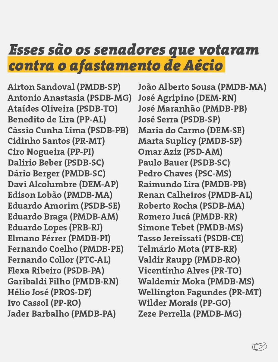 Retuíte a LISTA VERGONHOSA dos senadores que derrubaram a decisão do STF de afastar o mandato de Aécio Neves. #OperaçãoLavaVoto