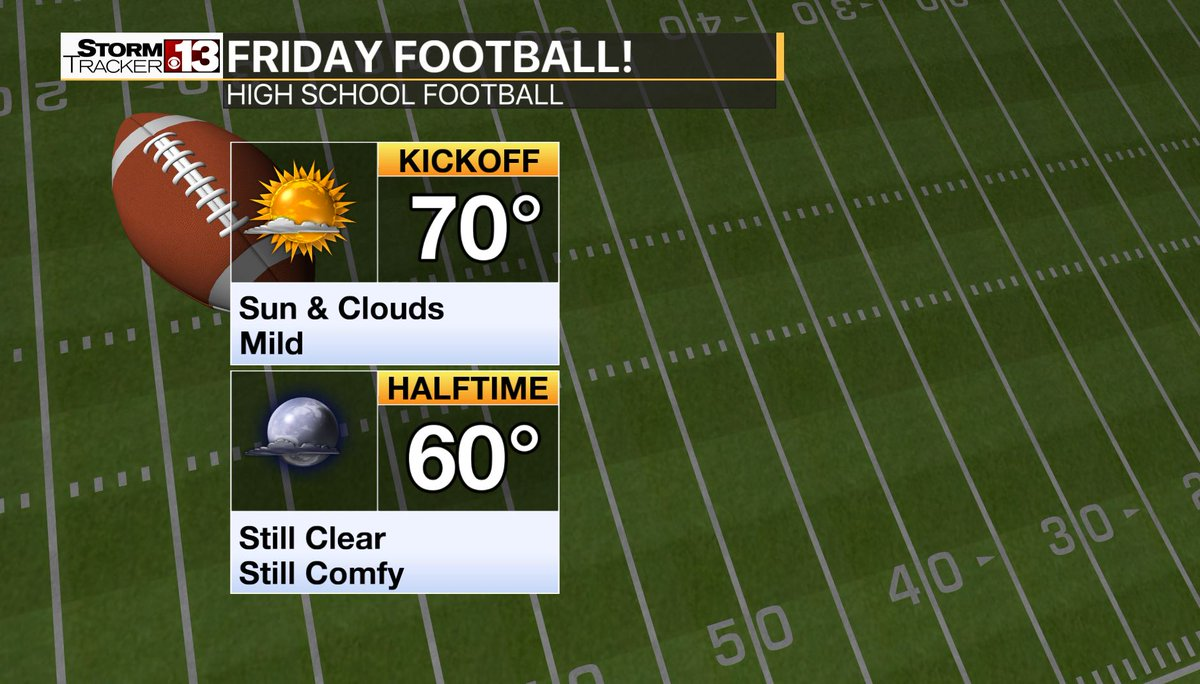 Let's get ahead since this pattern is very locked in - weather looks GREAT for HS FB Friday! #wvprepfb @StormTracker13 @RSNsports1