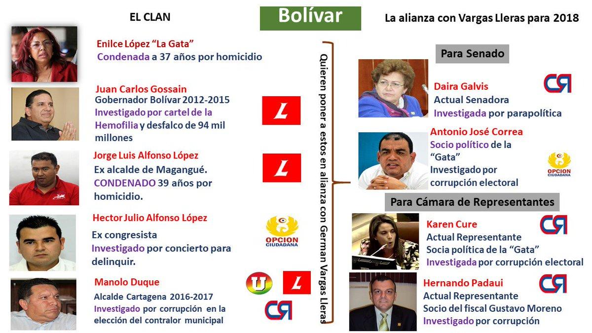 En Bolívar la Gata y el Cartel de la Hemofilia son los grandes aliados...