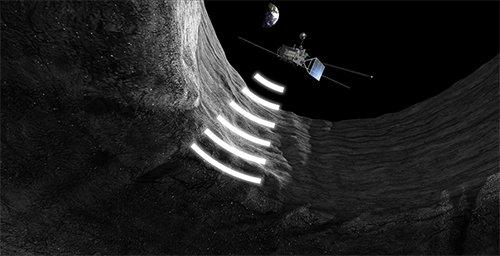 【研究成果】月の地下に巨大な空洞を確認 https://t.co/tYGGKu6OED 画像クレジット:JAXA/SELENE/Crescent/Akihiro Ikeshita for Kaguya image https://t.co/AxlwALQO3O