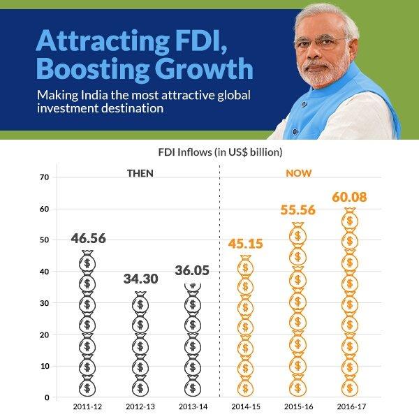 Attracting FDI, Boosting Growth https://t.co/MTFdUaXolO https://t.co/S...