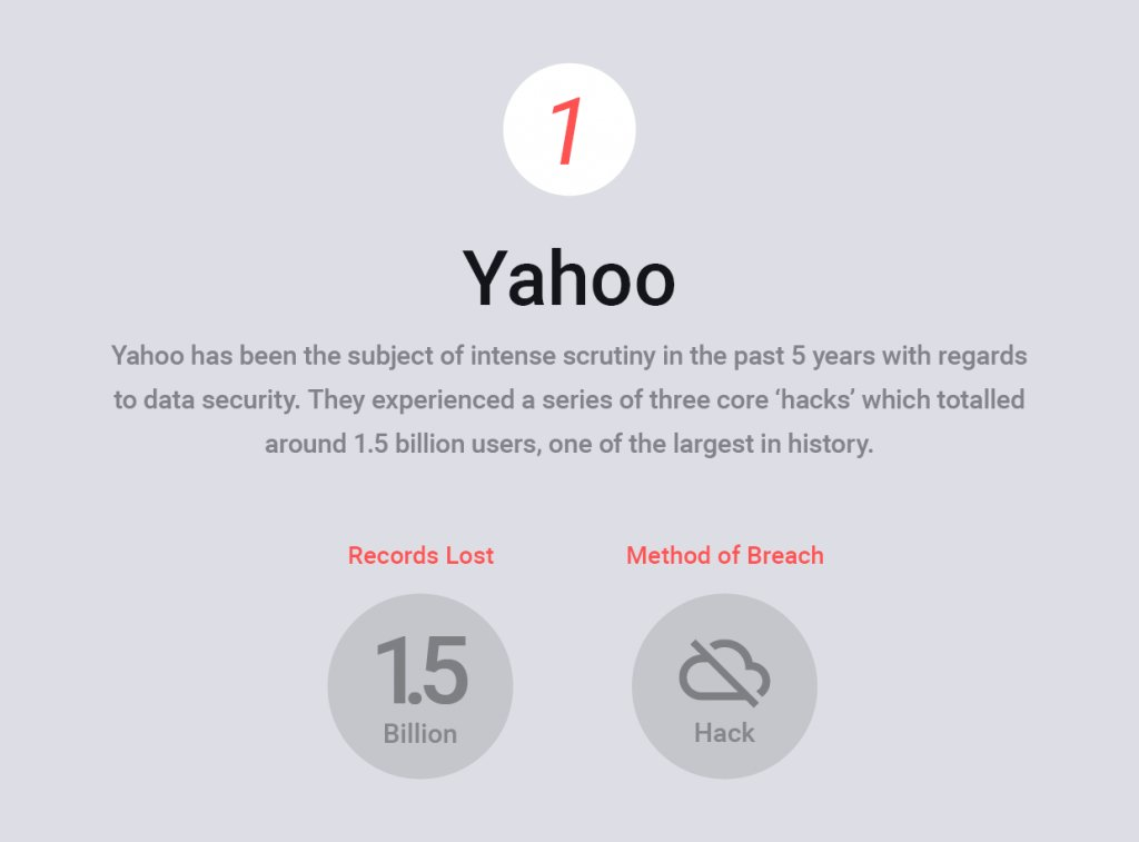 The definitive guide to the biggest data breaches (and their causes)  https:// buff.ly/2x4WY2V  &nbsp;   via @RedPixie #infosec #databreach <br>http://pic.twitter.com/nlD4zmkLDr