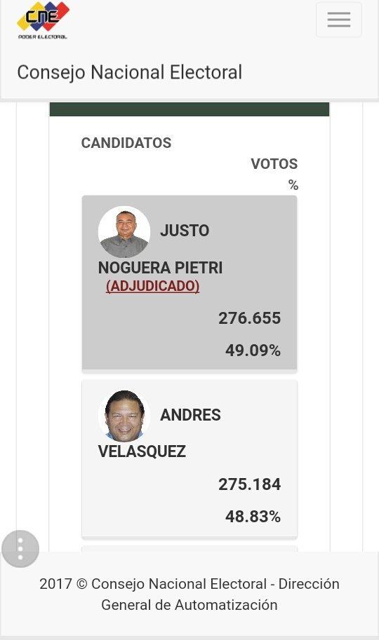 #18oct Página del CNE reseña que Justo Noguera obtuvo el 49.09 % de lo...