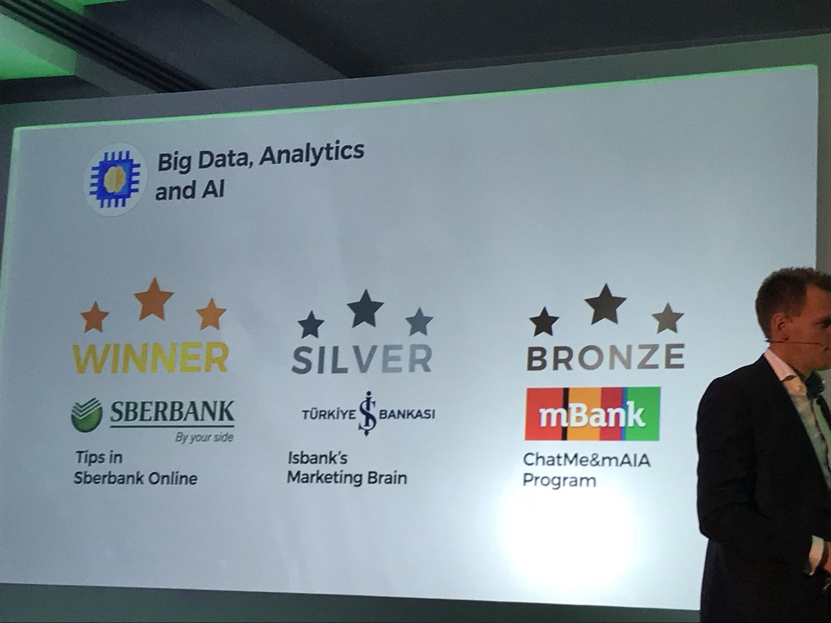 Image result for Big Data, Analytics and AI Sberbank
