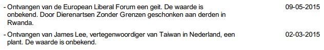Toch lief van VVD'er Han ten Broeke dat hij zijn geit heeft weggegeven