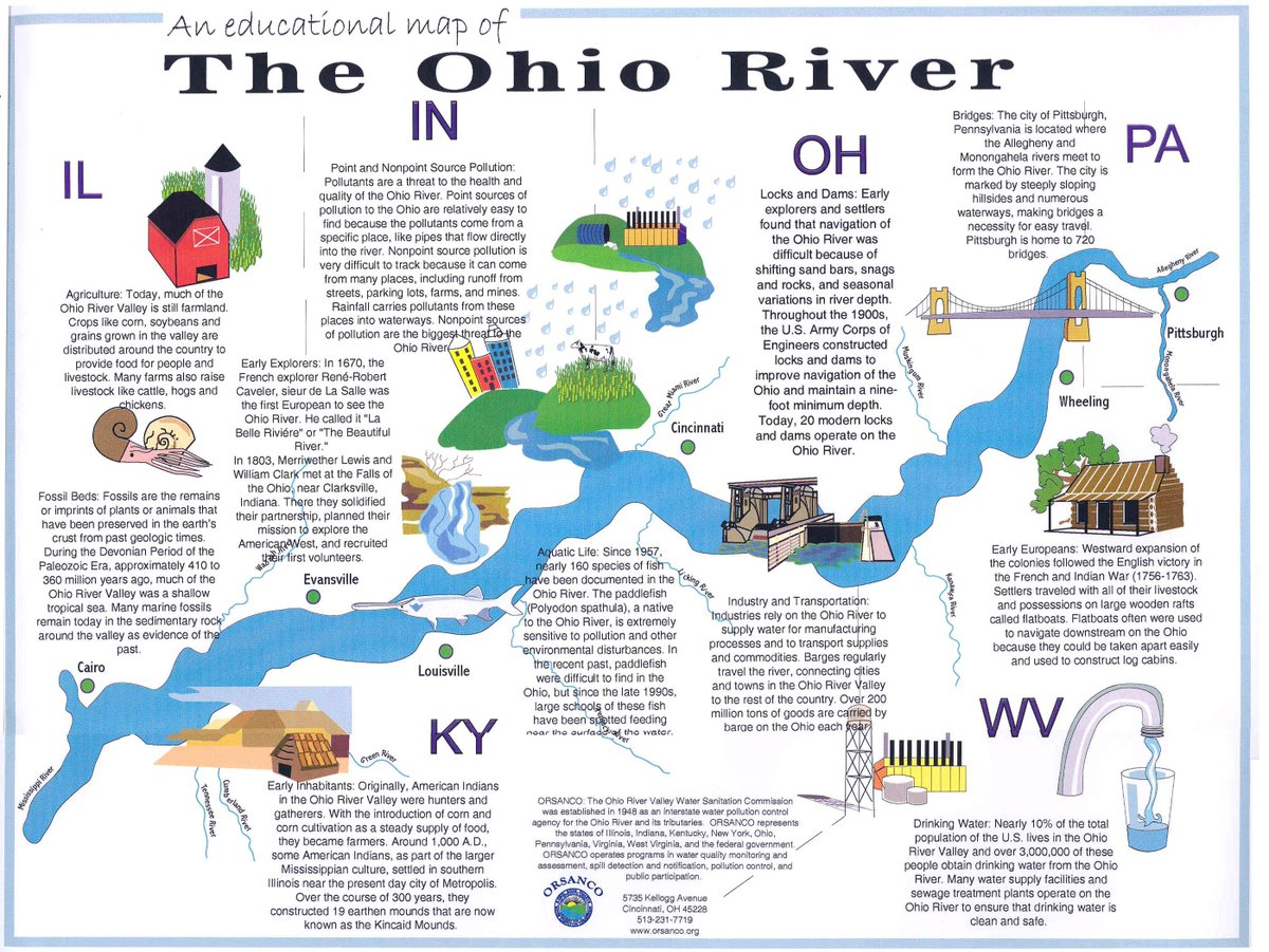 ORSANCO on Twitter Free OhioRiver educational materials