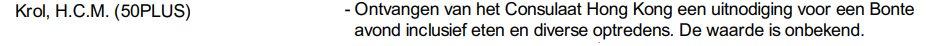 Henk Krol kreeg een Chinese bonte avond. Natuurlijk van onschatbare waarde