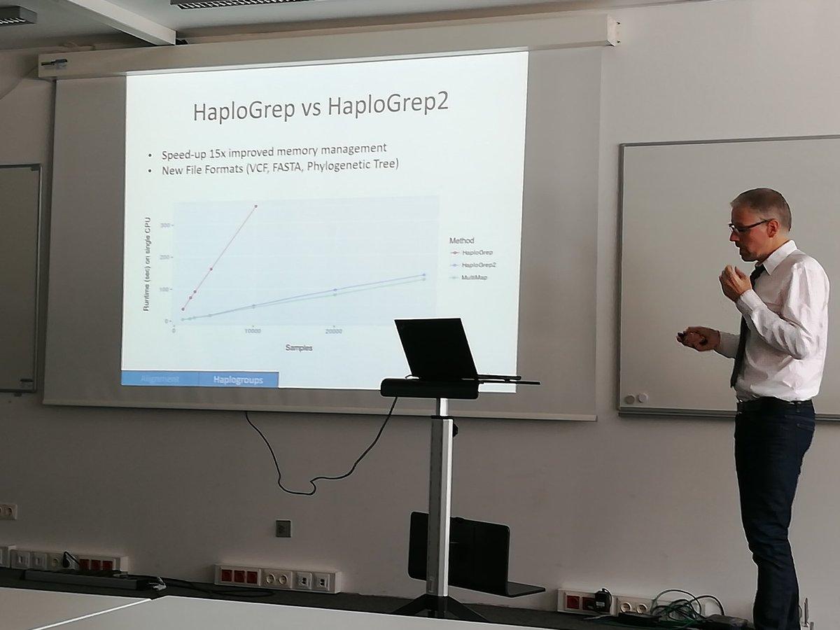 haplogroups - Twitter Search